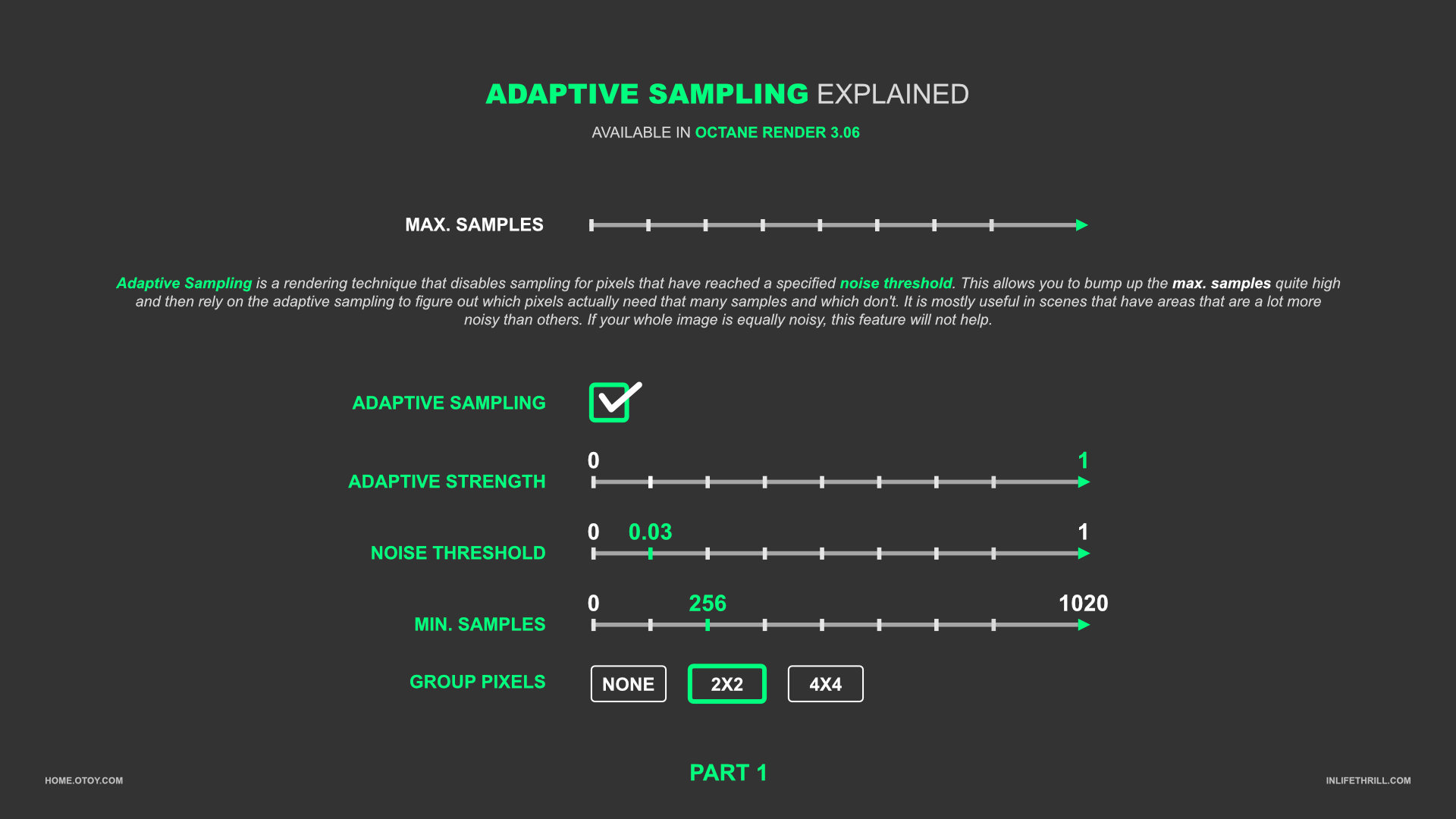 Adaptive Sampling Explained #1