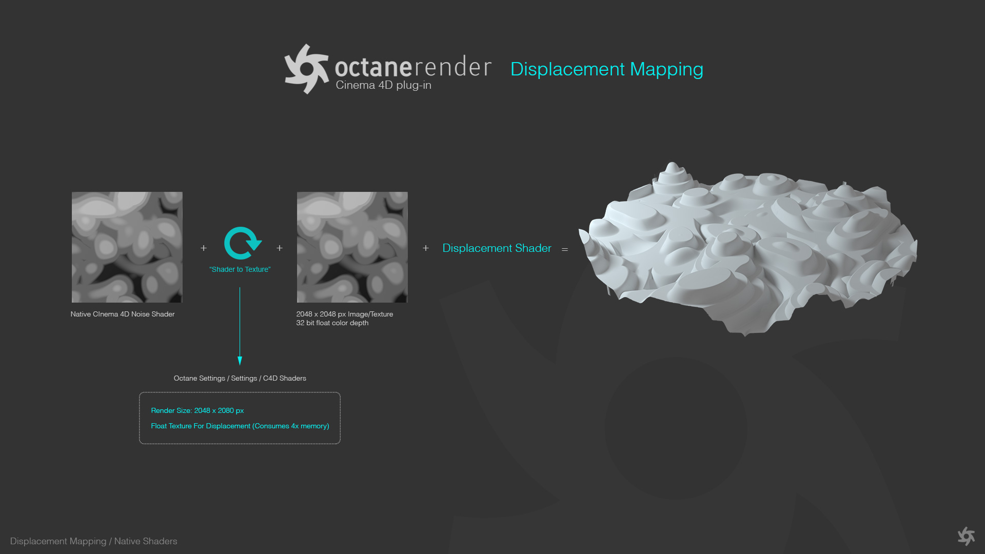 Octane for cinema 4d 6 displacement mapping inlifethrill designs share gumiabroncs Gallery