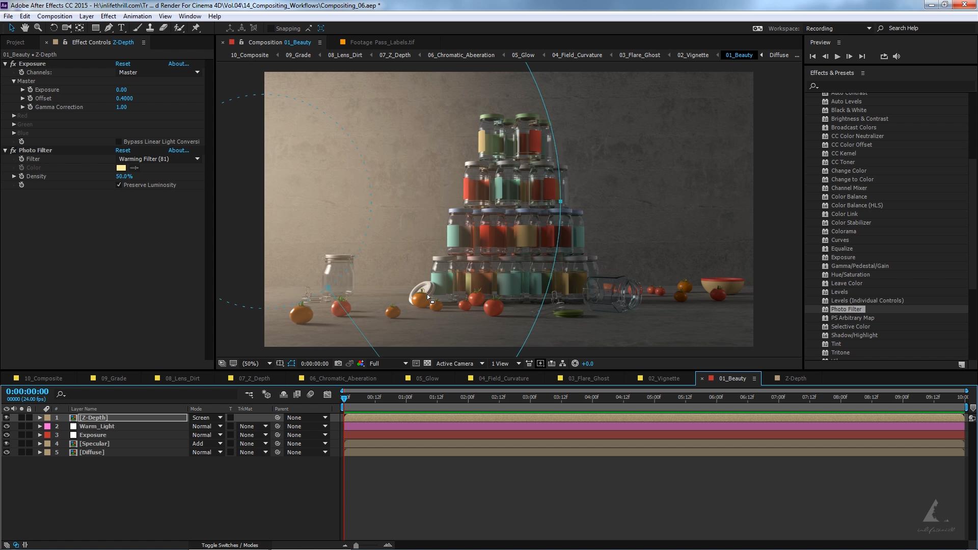 Mastering Arnold Renderer for Cinema 4D
